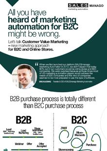 customer value marketing