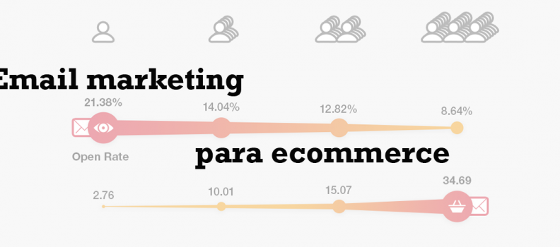 Email marketing para ecommerce. Infografía