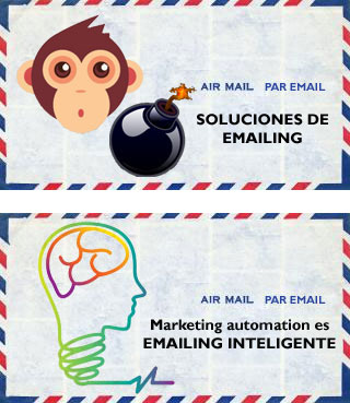emailnointeligente