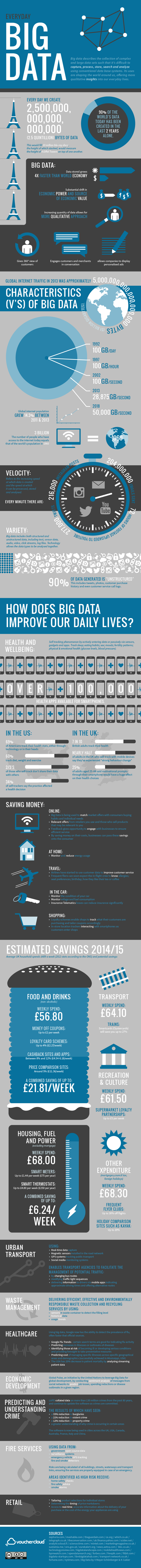 infografia big data para ecommerce