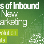 la crísis del inbound marketing