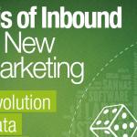la crísis del inbound marketing