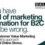 salesmanago-infographics-customer-value-marketing-cvm-en