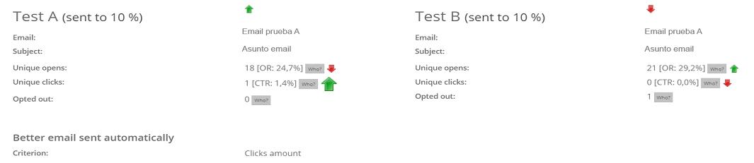 tests A(B