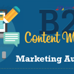 Contenidos de intención para marketing B2B