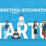 marketing automation para startups