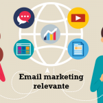 email marketing relevante