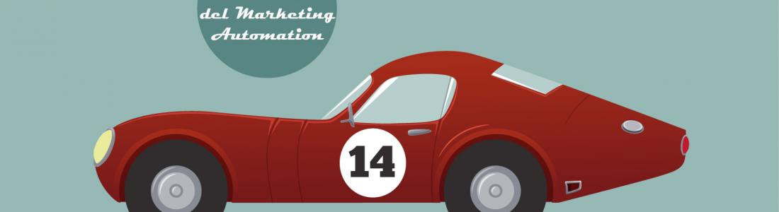 20 estadísticas que tienes que conocer del marketing automation