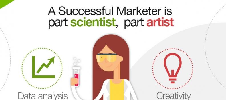 Anatomía de un marketero eficiente – infografía