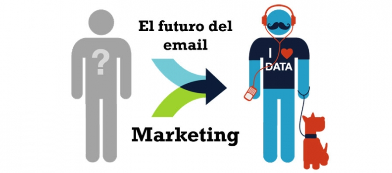 El futuro del email marketing