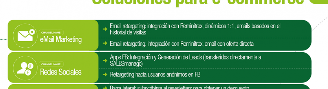 Soluciones de marketing para ecommerce