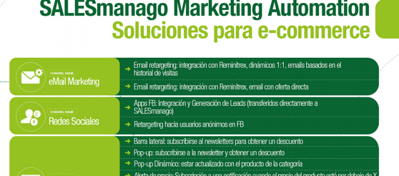 Soluciones de marketing para ecommerce