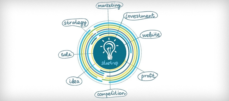 ¿Cuándo necesita una start-up Marketing Automation?